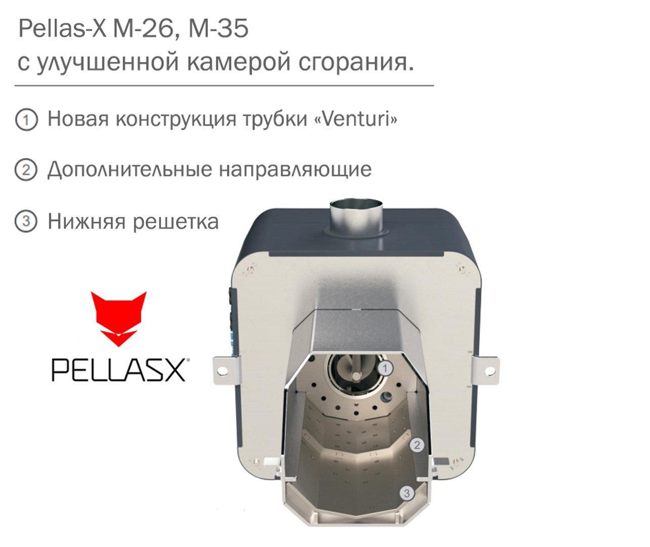 Пеллетная горелка Pellas X Motion Mini 26
