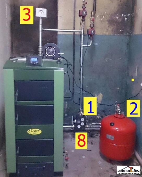 Номерами на фото обозначено оборудование в системе отопления твердотопливного котла из выше приведённых схем