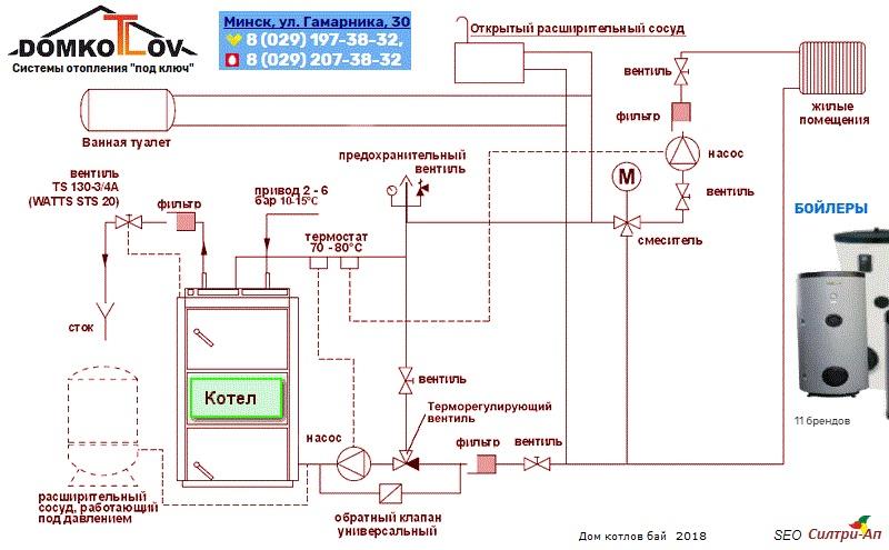 Обвязка и установка - твердотопливный котел Альтеп - схема