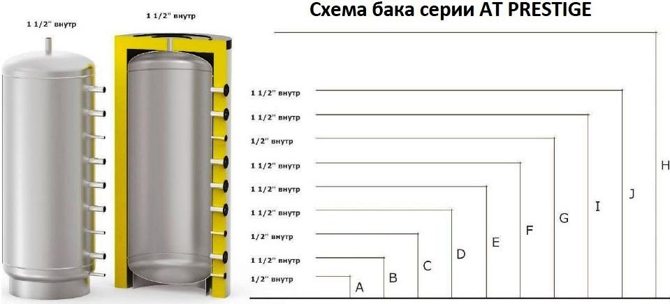 Схема подключения буферной емкости фото 238